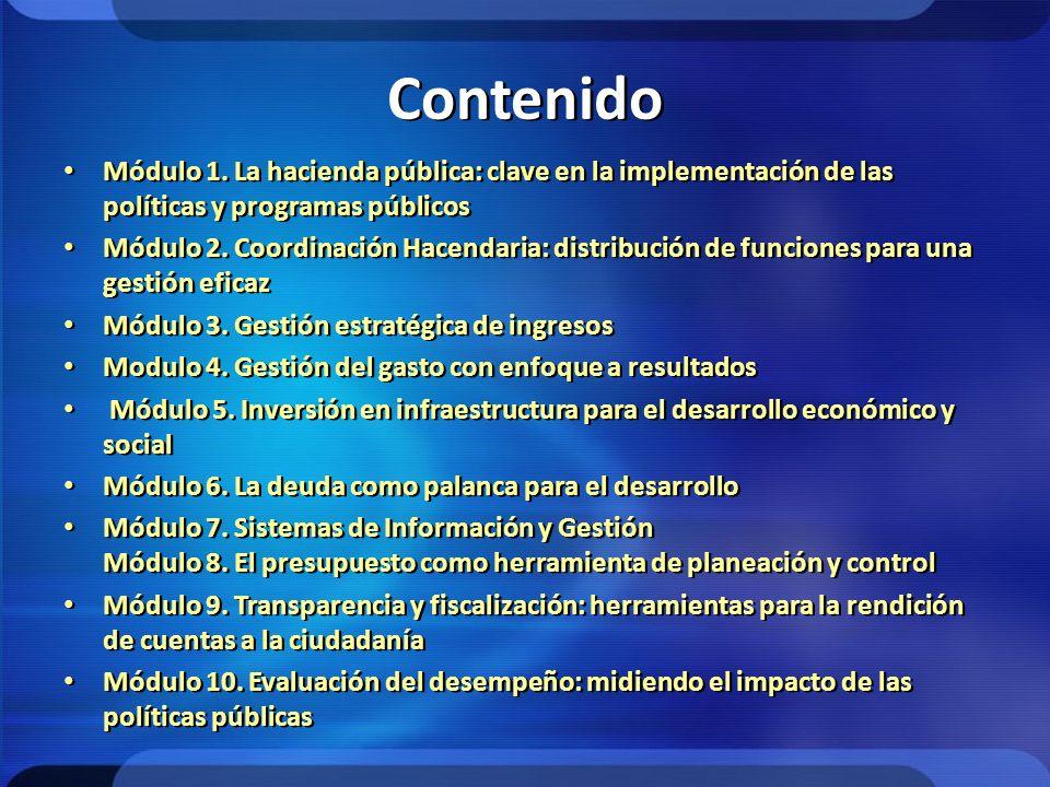 Contenido Módulo 1. La hacienda pública: clave en la implementación de las políticas y programas públicos.
