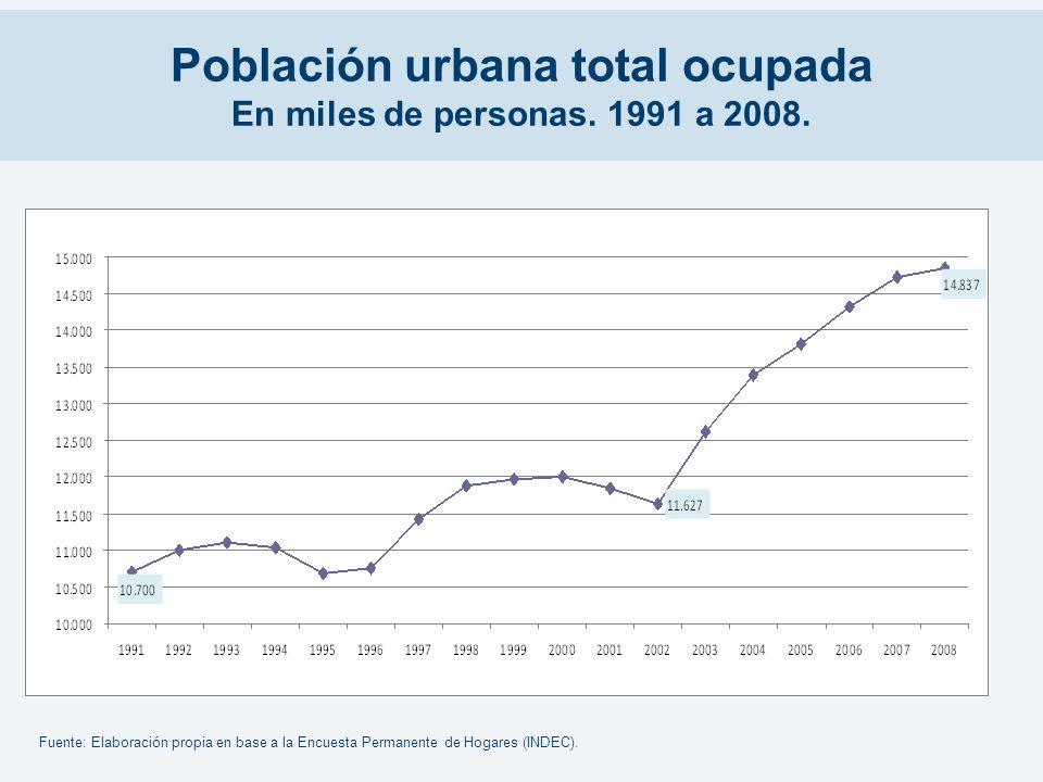 Población urbana total ocupada En miles de personas. 1991 a 2008.