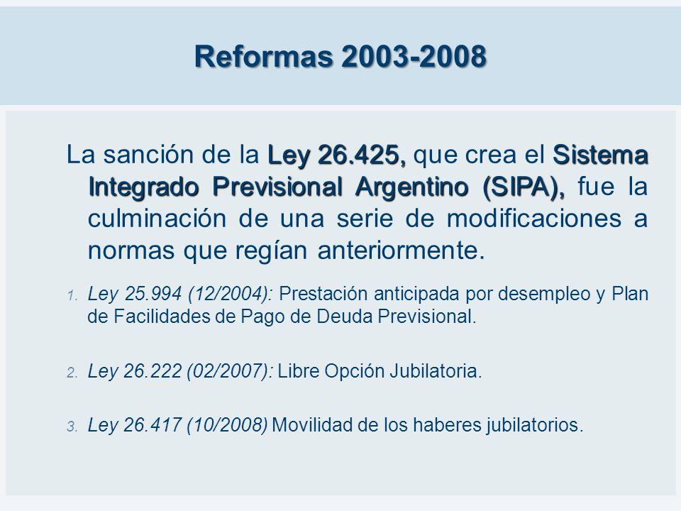 Reformas 2003-2008