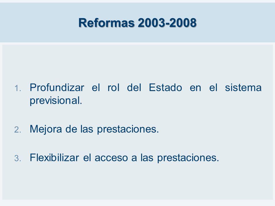 Reformas 2003-2008Profundizar el rol del Estado en el sistema previsional. Mejora de las prestaciones.