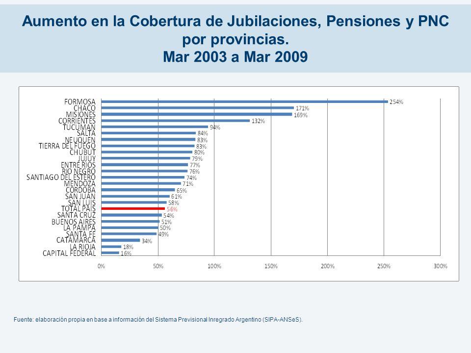Aumento en la Cobertura de Jubilaciones, Pensiones y PNC por provincias. Mar 2003 a Mar 2009