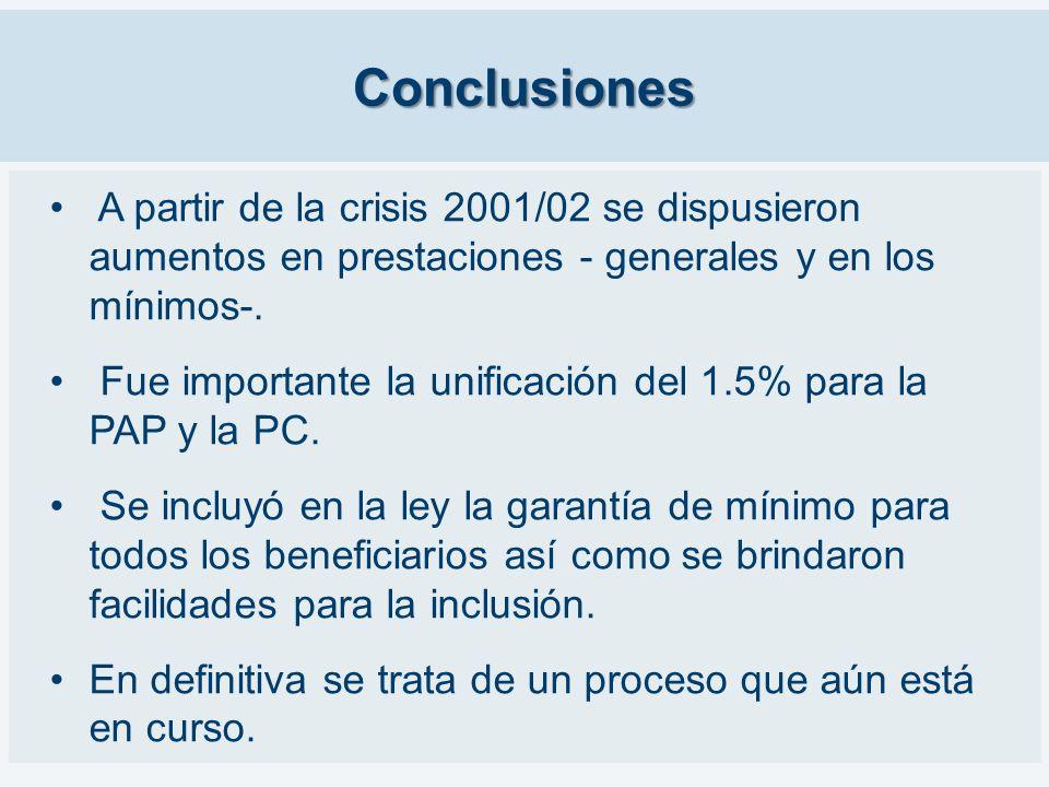 ConclusionesA partir de la crisis 2001/02 se dispusieron aumentos en prestaciones - generales y en los mínimos-.