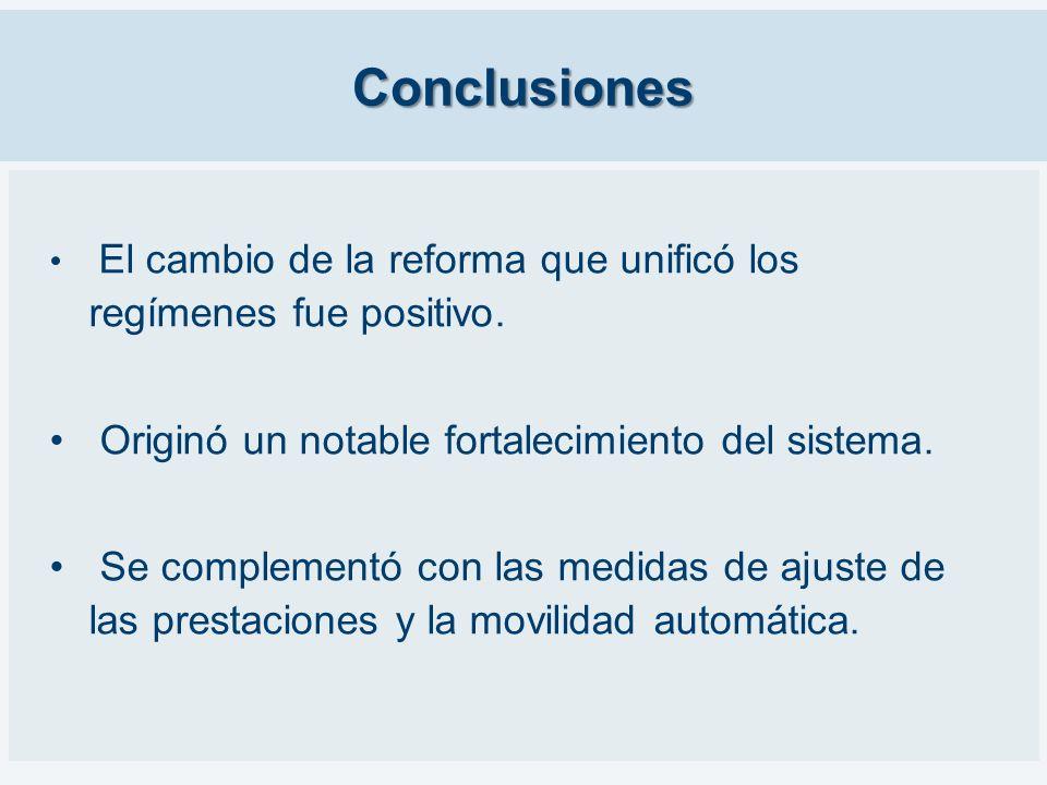 Conclusiones Originó un notable fortalecimiento del sistema.