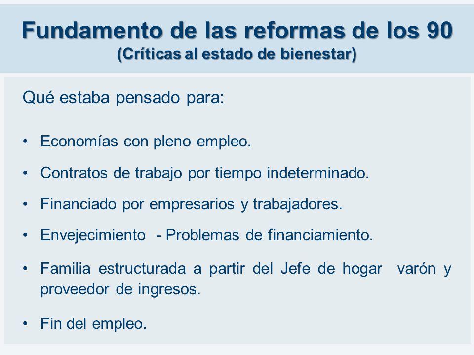 Fundamento de las reformas de los 90 (Críticas al estado de bienestar)