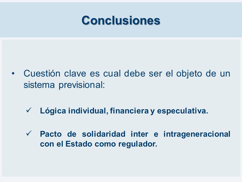 Conclusiones Cuestión clave es cual debe ser el objeto de un sistema previsional: Lógica individual, financiera y especulativa.