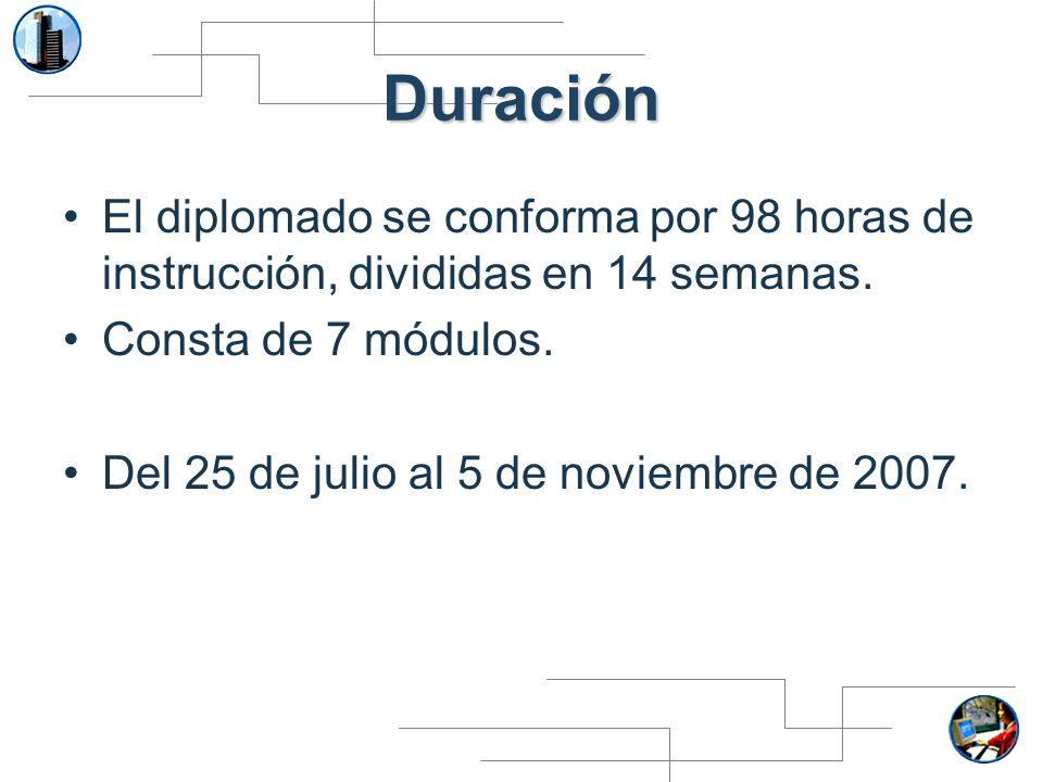 Duración El diplomado se conforma por 98 horas de instrucción, divididas en 14 semanas. Consta de 7 módulos.