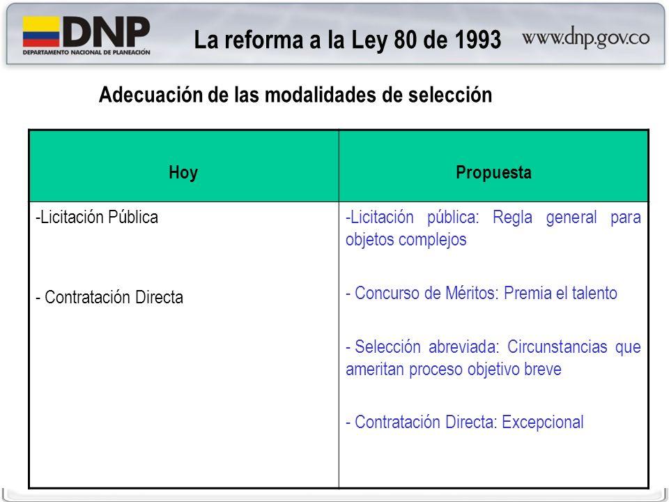 La reforma a la Ley 80 de 1993Adecuación de las modalidades de selección. Hoy. Propuesta. Licitación Pública.