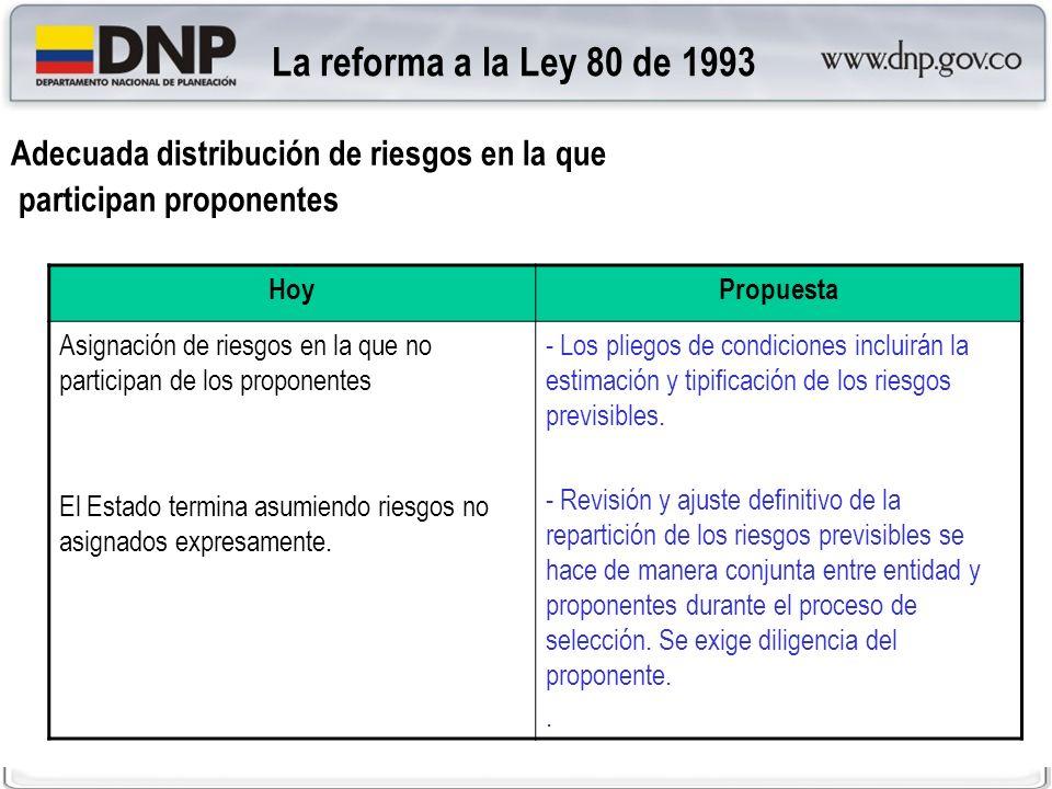 La reforma a la Ley 80 de 1993Adecuada distribución de riesgos en la que. participan proponentes. Hoy.