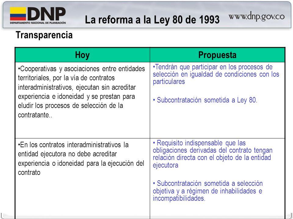 La reforma a la Ley 80 de 1993 Transparencia Hoy Propuesta