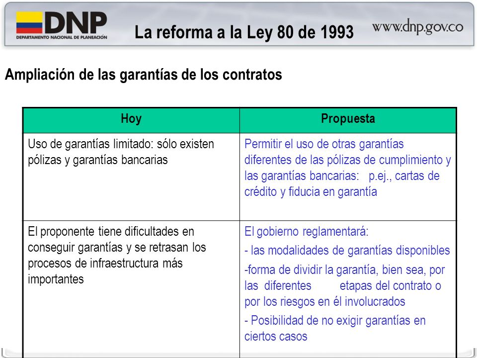 La reforma a la Ley 80 de 1993 Ampliación de las garantías de los contratos. Hoy. Propuesta.