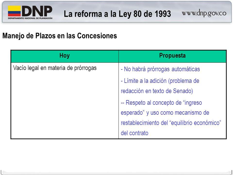 La reforma a la Ley 80 de 1993 Manejo de Plazos en las Concesiones Hoy