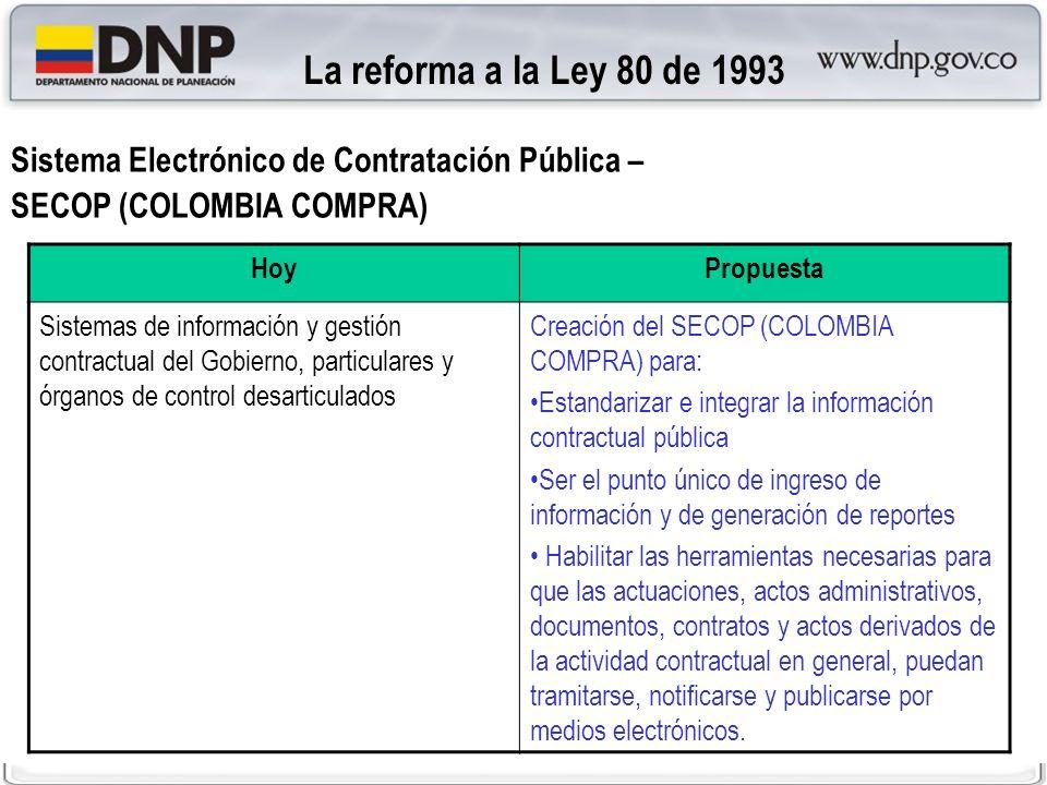 La reforma a la Ley 80 de 1993Sistema Electrónico de Contratación Pública – SECOP (COLOMBIA COMPRA)