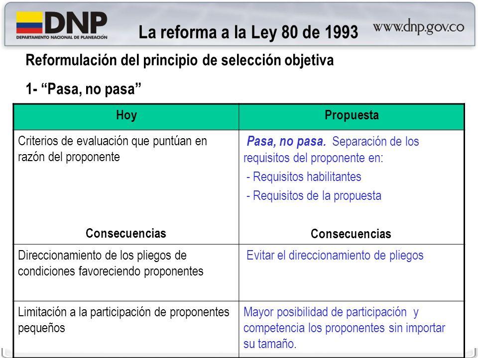 La reforma a la Ley 80 de 1993 Reformulación del principio de selección objetiva. 1- Pasa, no pasa