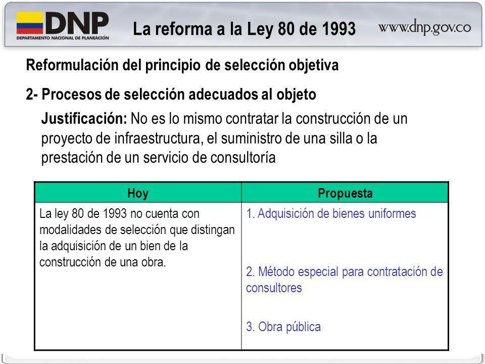 La reforma a la Ley 80 de 1993 Reformulación del principio de selección objetiva. 2- Procesos de selección adecuados al objeto.