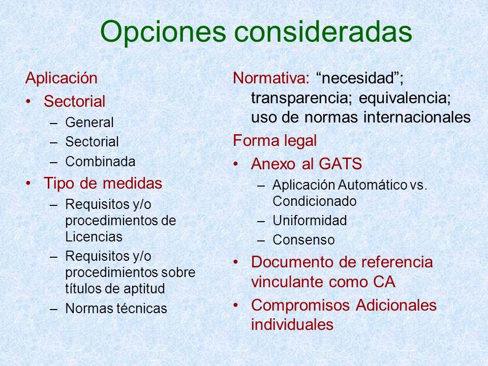 Opciones consideradas
