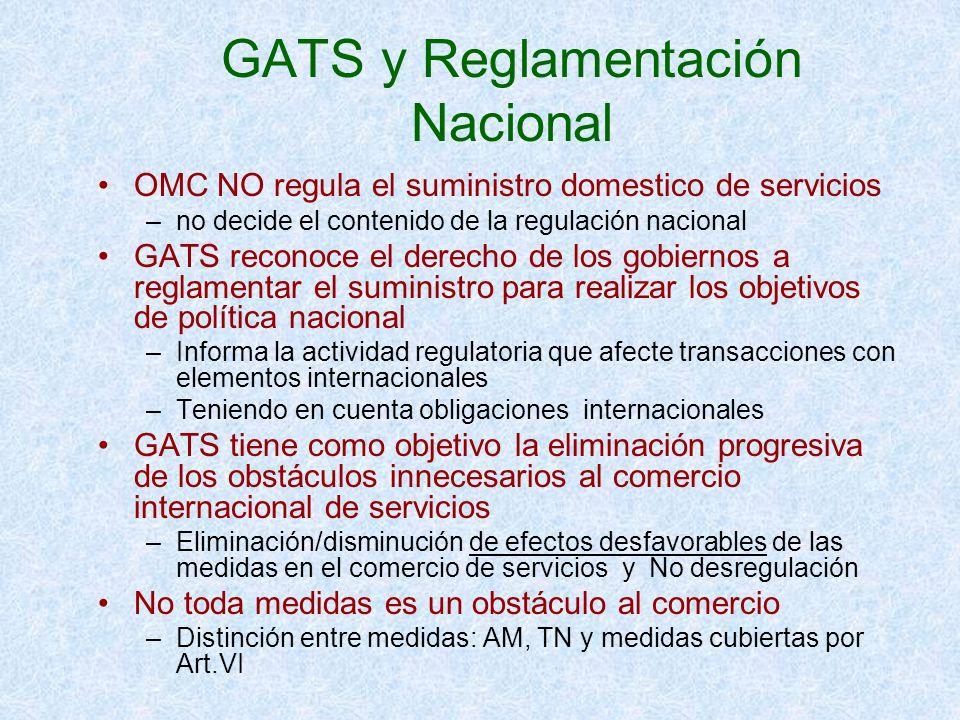 GATS y Reglamentación Nacional
