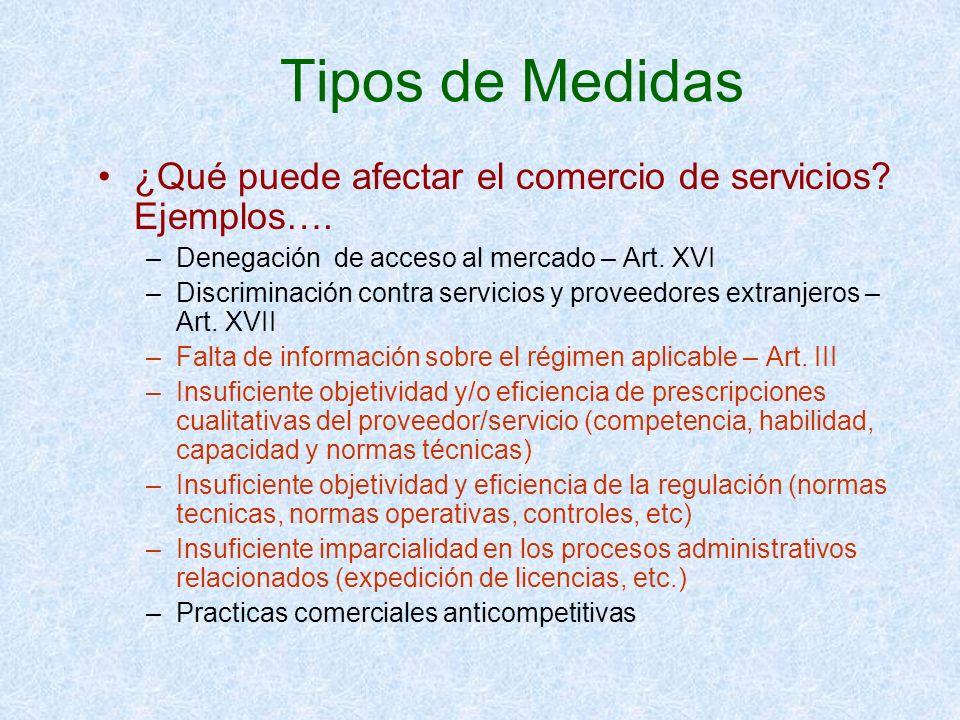 Tipos de Medidas ¿Qué puede afectar el comercio de servicios Ejemplos…. Denegación de acceso al mercado – Art. XVI.