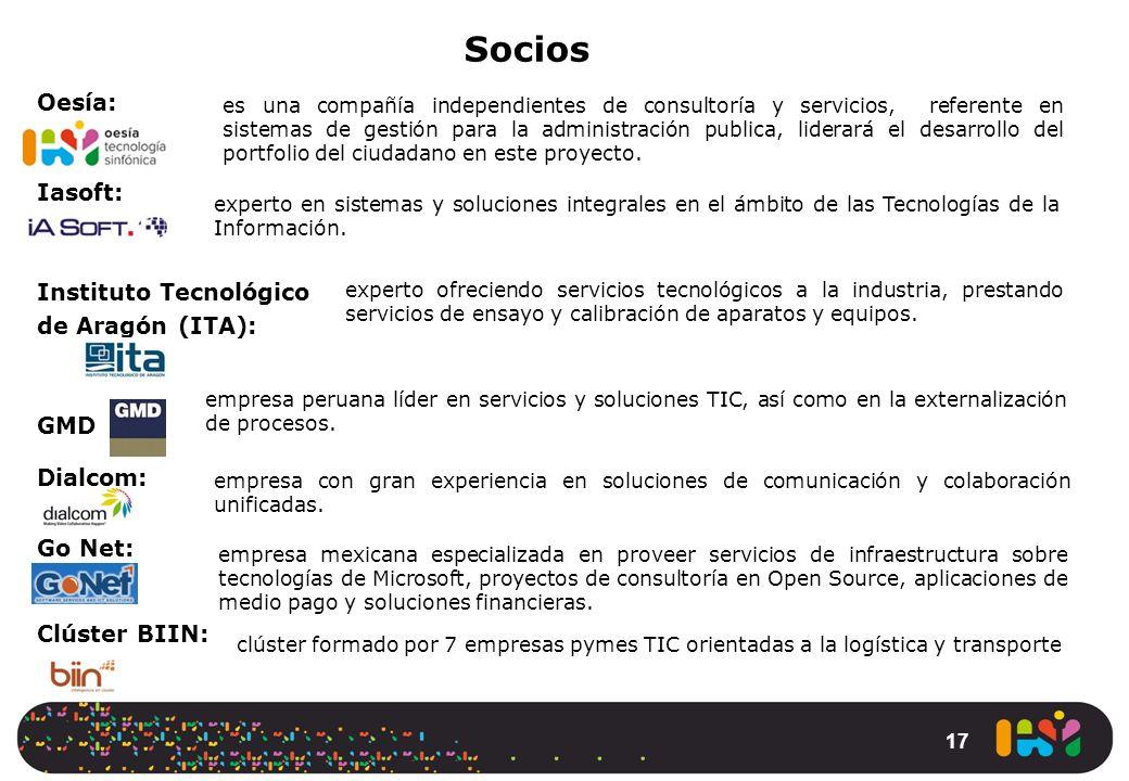 Socios Oesía: Iasoft: Instituto Tecnológico de Aragón (ITA): GMD Dialcom: Go Net: Clúster BIIN: