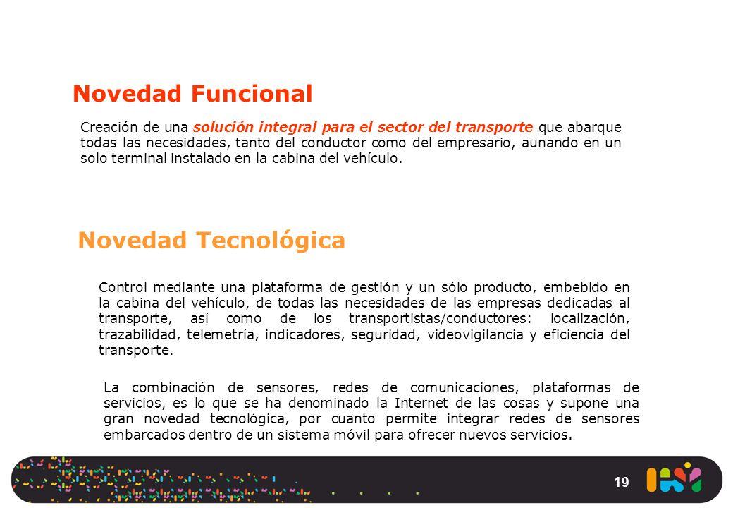 Novedad Funcional Novedad Tecnológica