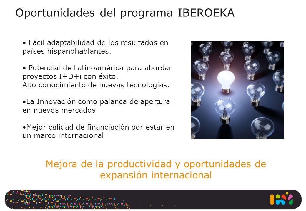 Oportunidades del programa IBEROEKA