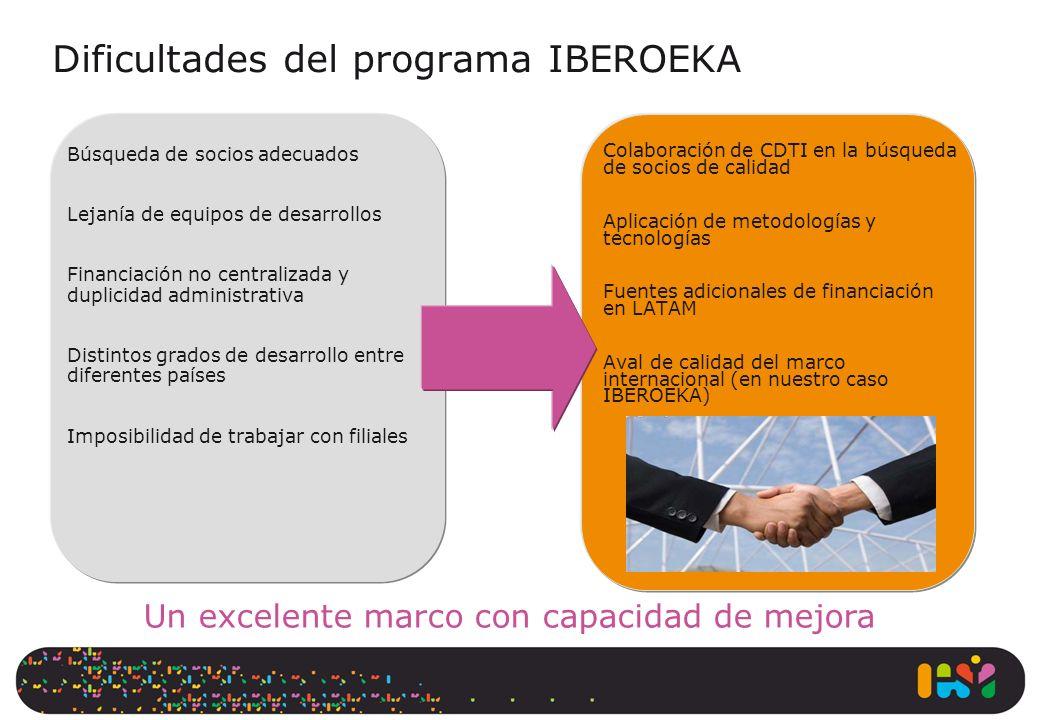 Dificultades del programa IBEROEKA