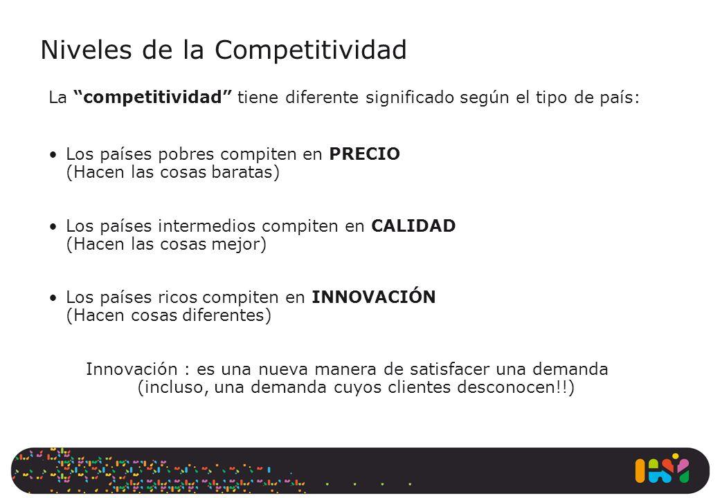 Competitiveness!! Niveles de la Competitividad