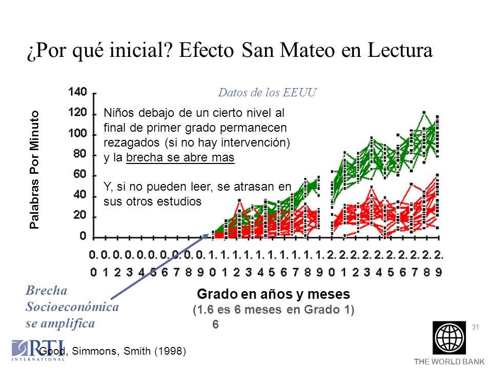 ¿Por qué inicial Efecto San Mateo en Lectura