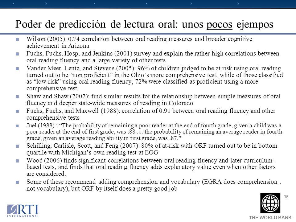 Poder de predicción de lectura oral: unos pocos ejempos