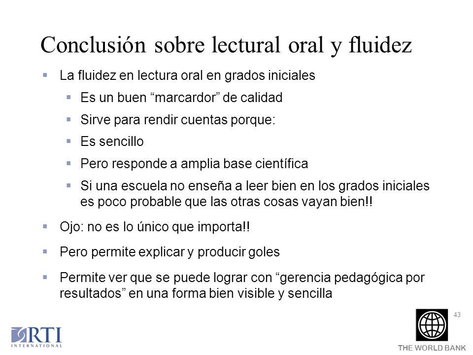 Conclusión sobre lectural oral y fluidez