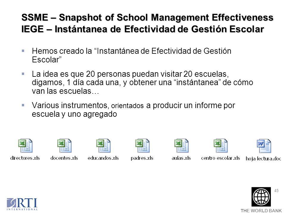 SSME – Snapshot of School Management Effectiveness IEGE – Instántanea de Efectividad de Gestión Escolar