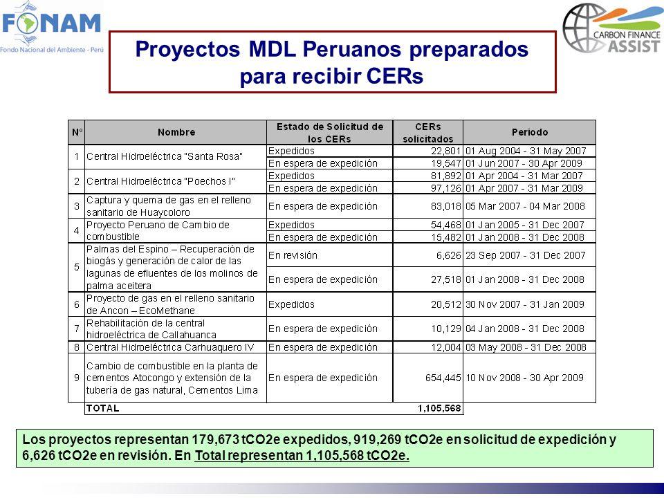 Proyectos MDL Peruanos preparados para recibir CERs