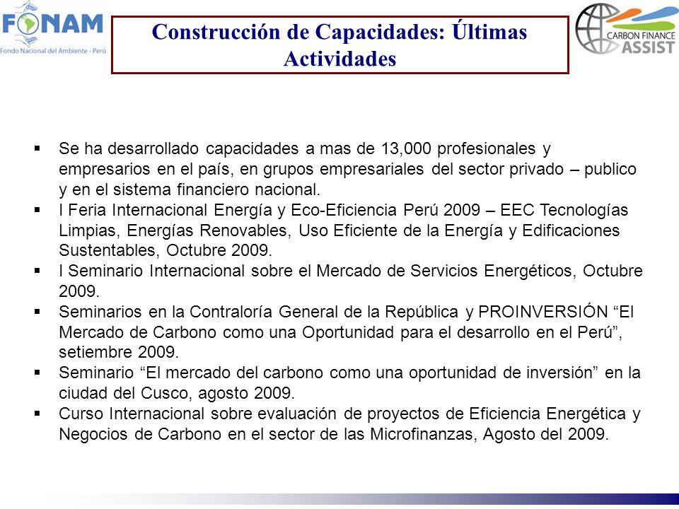 Construcción de Capacidades: Últimas Actividades