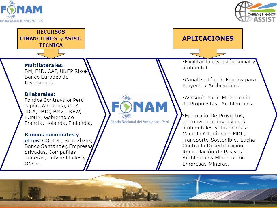 APLICACIONES Facilitar la inversión social y ambiental.