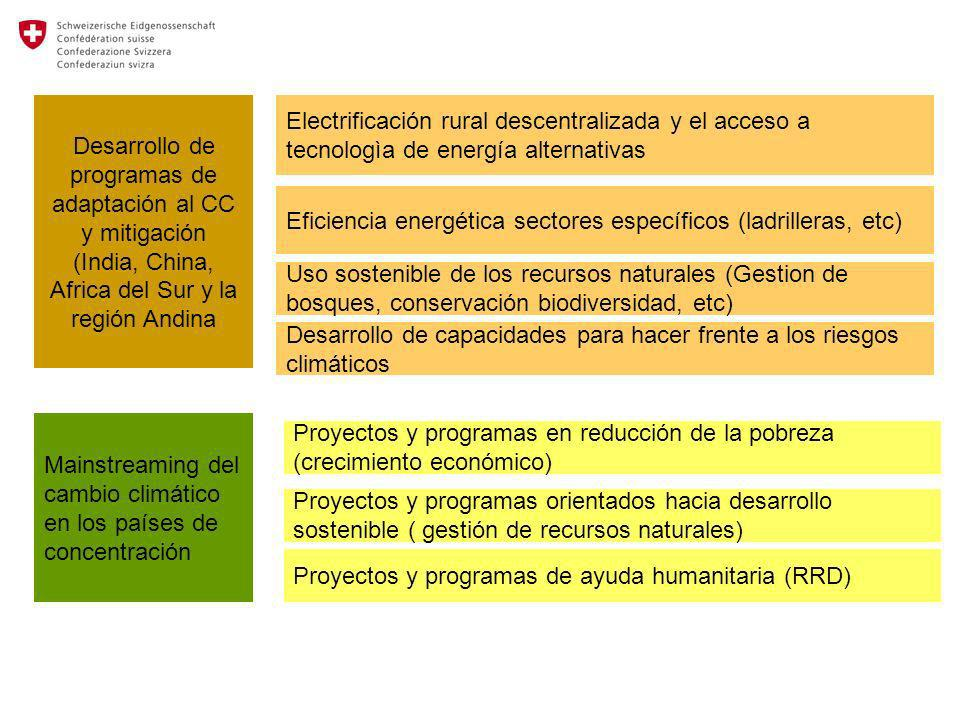 Desarrollo de programas de adaptación al CC y mitigación (India, China, Africa del Sur y la región Andina