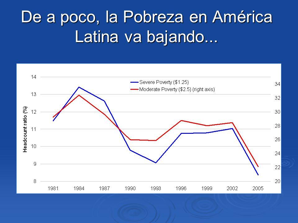 De a poco, la Pobreza en América Latina va bajando...