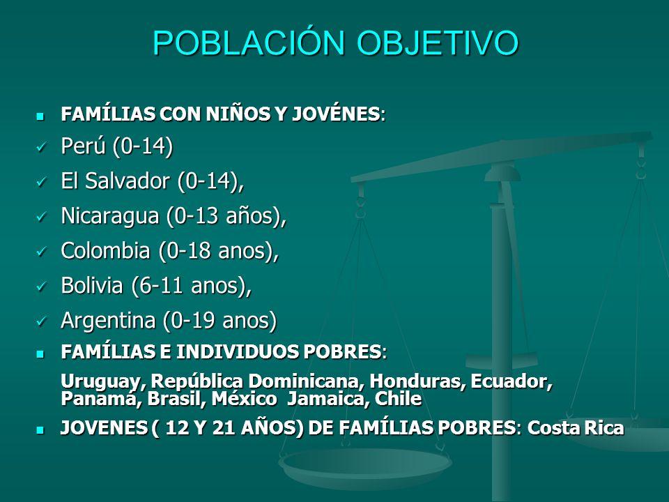 POBLACIÓN OBJETIVO Perú (0-14) El Salvador (0-14),