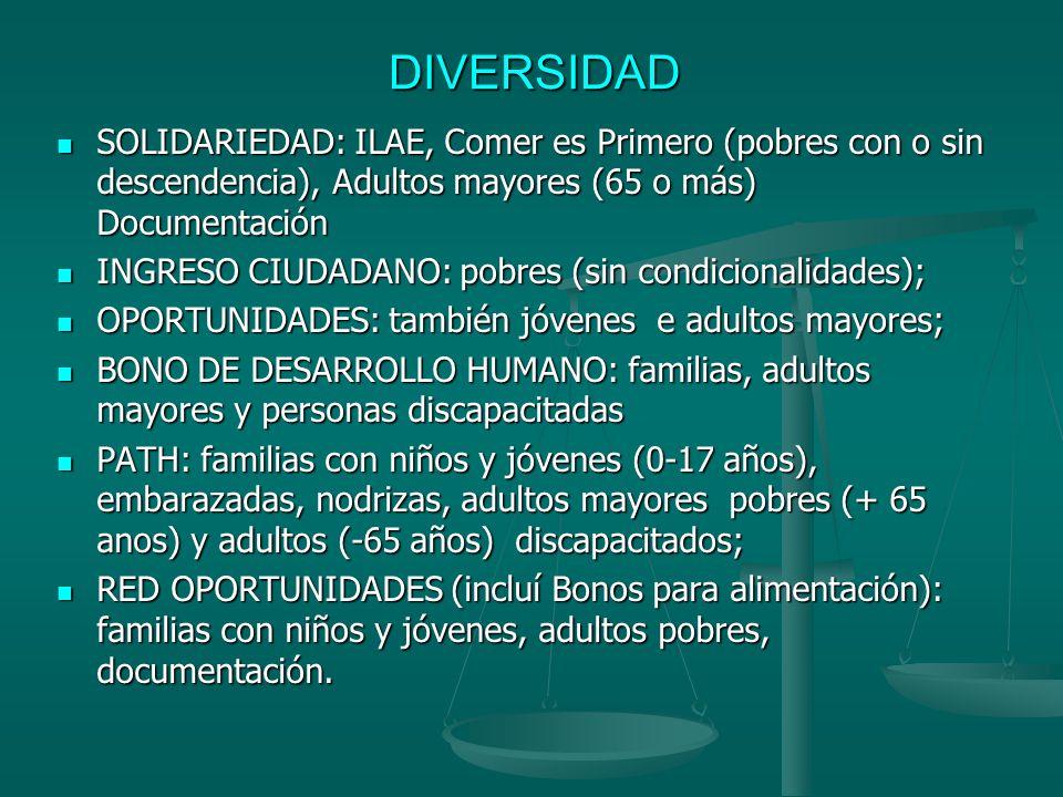 DIVERSIDAD SOLIDARIEDAD: ILAE, Comer es Primero (pobres con o sin descendencia), Adultos mayores (65 o más) Documentación.