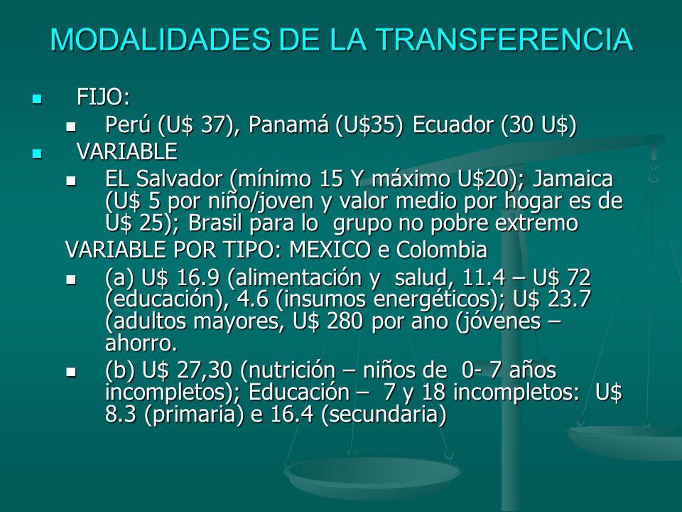 MODALIDADES DE LA TRANSFERENCIA