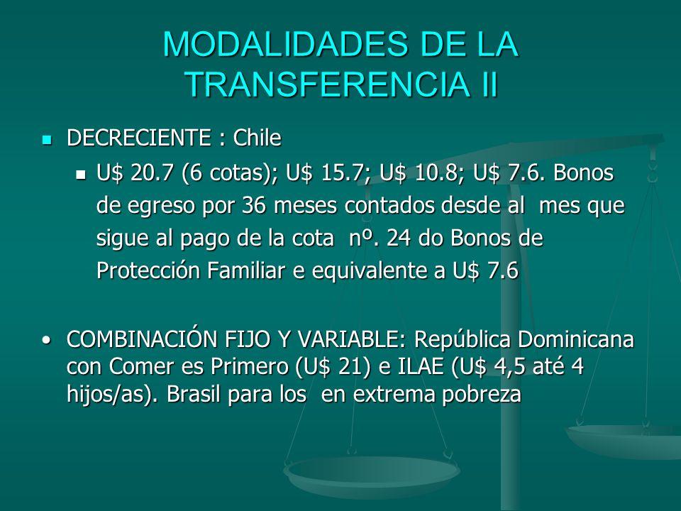 MODALIDADES DE LA TRANSFERENCIA II