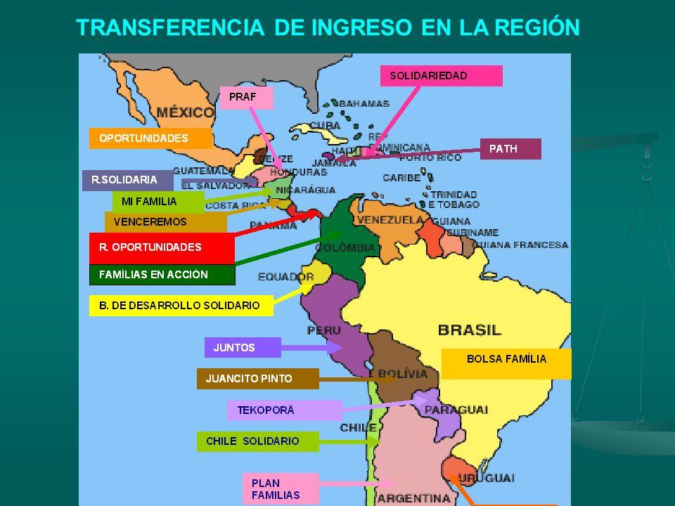 TRANSFERENCIA DE INGRESO EN LA REGIÓN