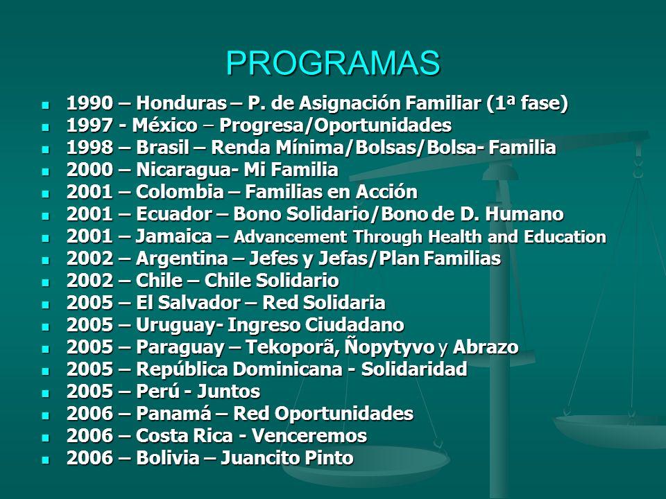 PROGRAMAS 1990 – Honduras – P. de Asignación Familiar (1ª fase)