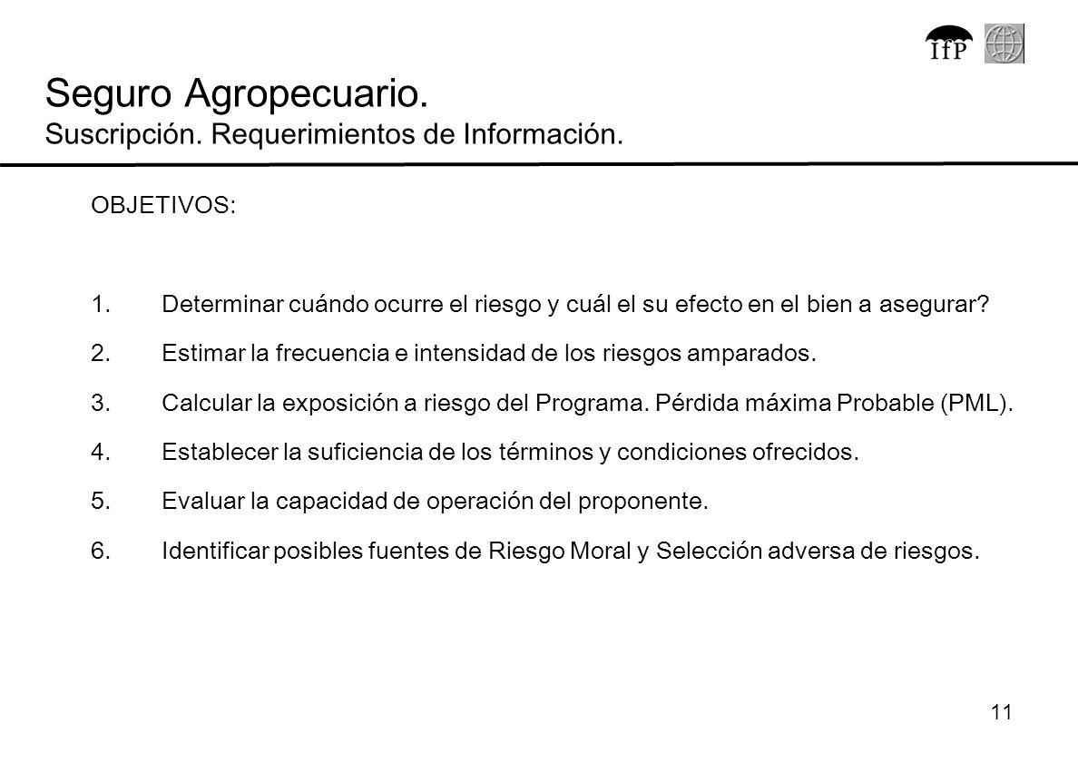 Seguro Agropecuario. Suscripción. Requerimientos de Información.