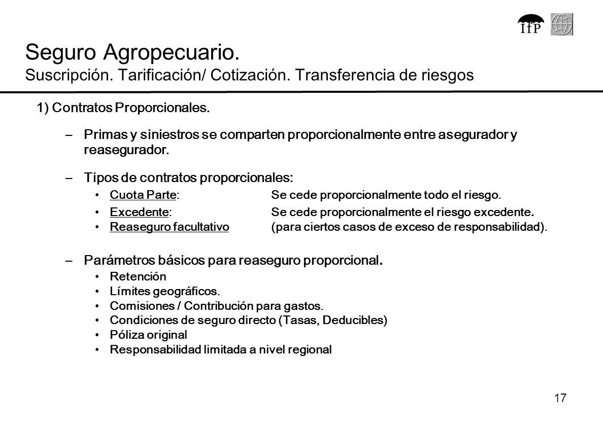 Seguro Agropecuario. Suscripción. Tarificación/ Cotización