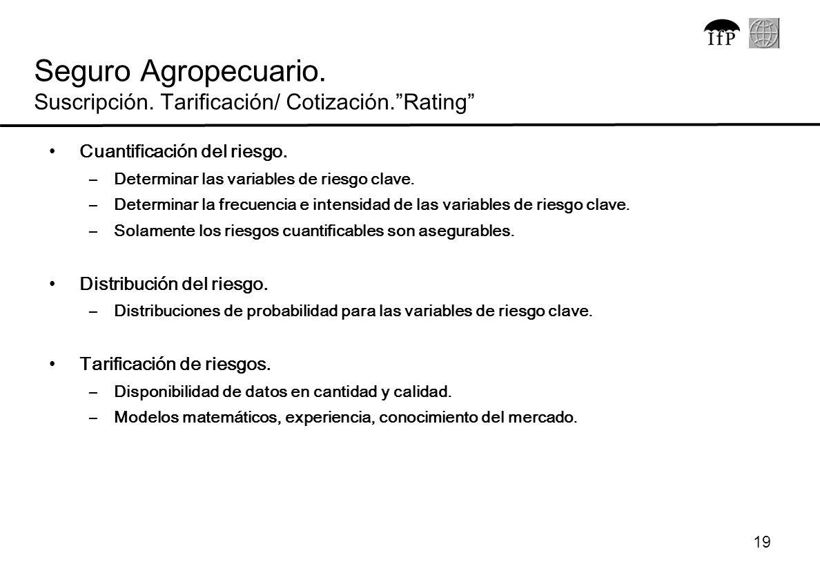 Seguro Agropecuario. Suscripción. Tarificación/ Cotización. Rating