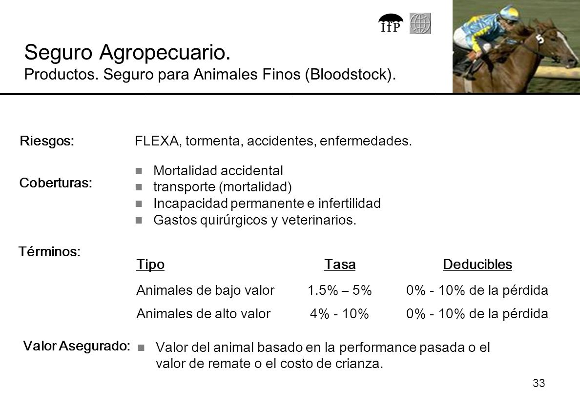 Seguro Agropecuario. Productos. Seguro para Animales Finos (Bloodstock).