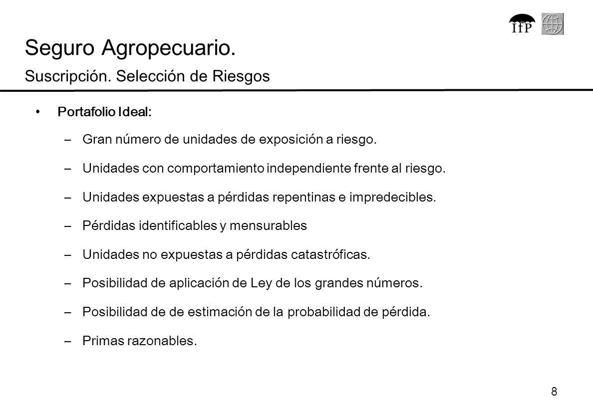 Seguro Agropecuario. Suscripción. Selección de Riesgos