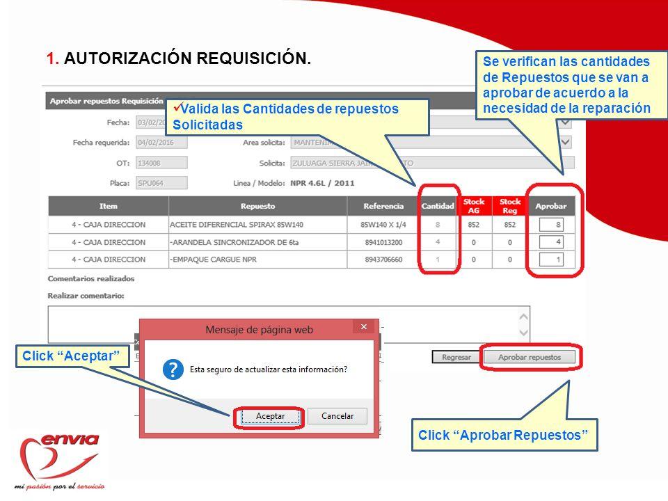 1. AUTORIZACIÓN REQUISICIÓN.