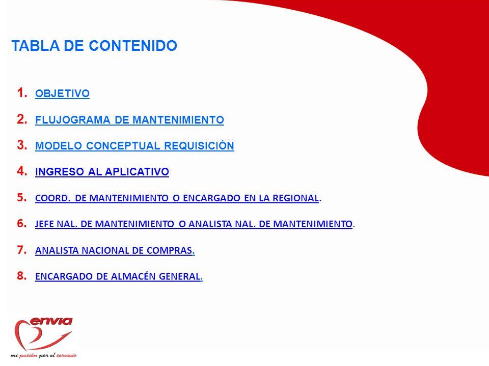 TABLA DE CONTENIDO OBJETIVO FLUJOGRAMA DE MANTENIMIENTO