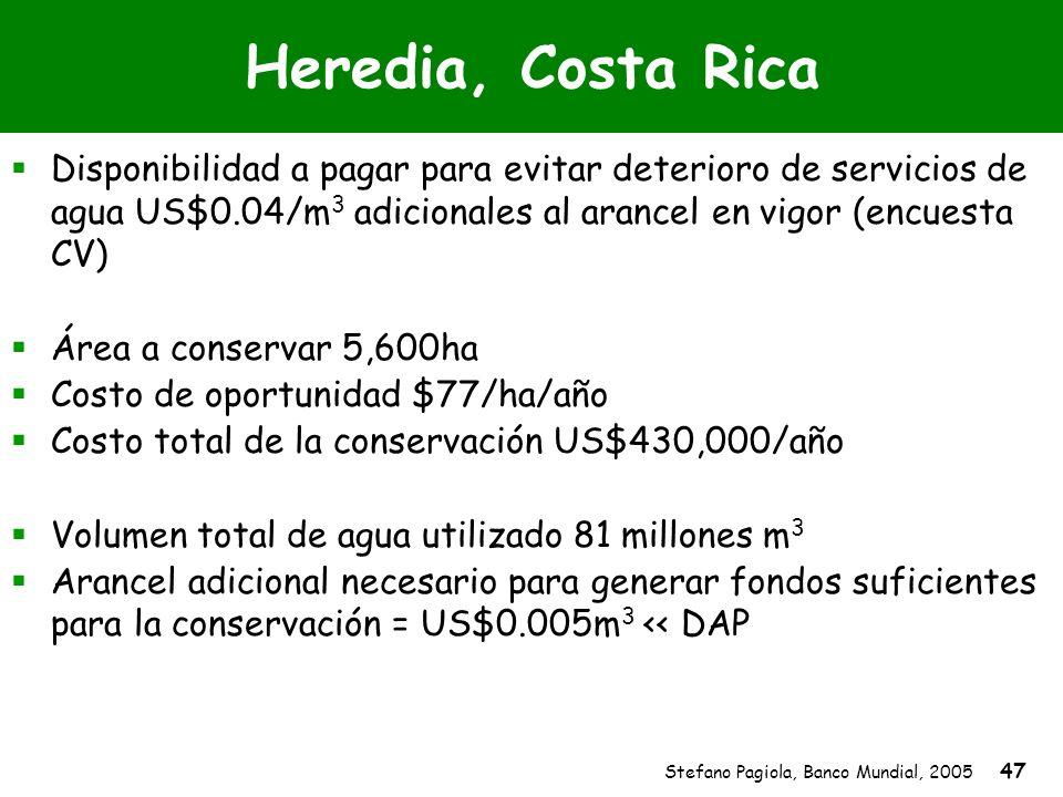 Heredia, Costa RicaDisponibilidad a pagar para evitar deterioro de servicios de agua US$0.04/m3 adicionales al arancel en vigor (encuesta CV)