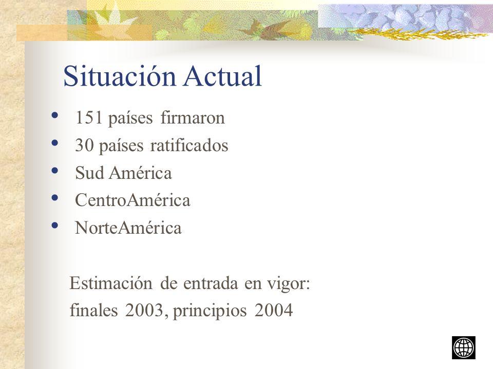 Situación Actual 151 países firmaron 30 países ratificados Sud América